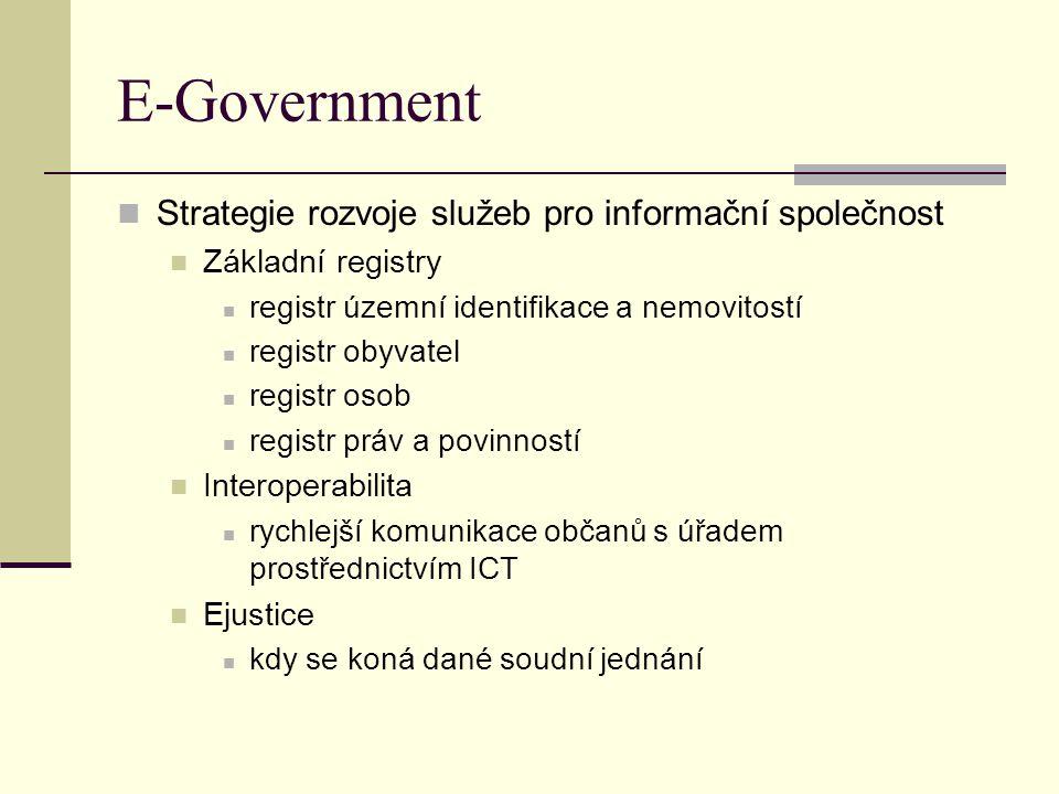 E-Government Strategie rozvoje služeb pro informační společnost Základní registry registr územní identifikace a nemovitostí registr obyvatel registr o