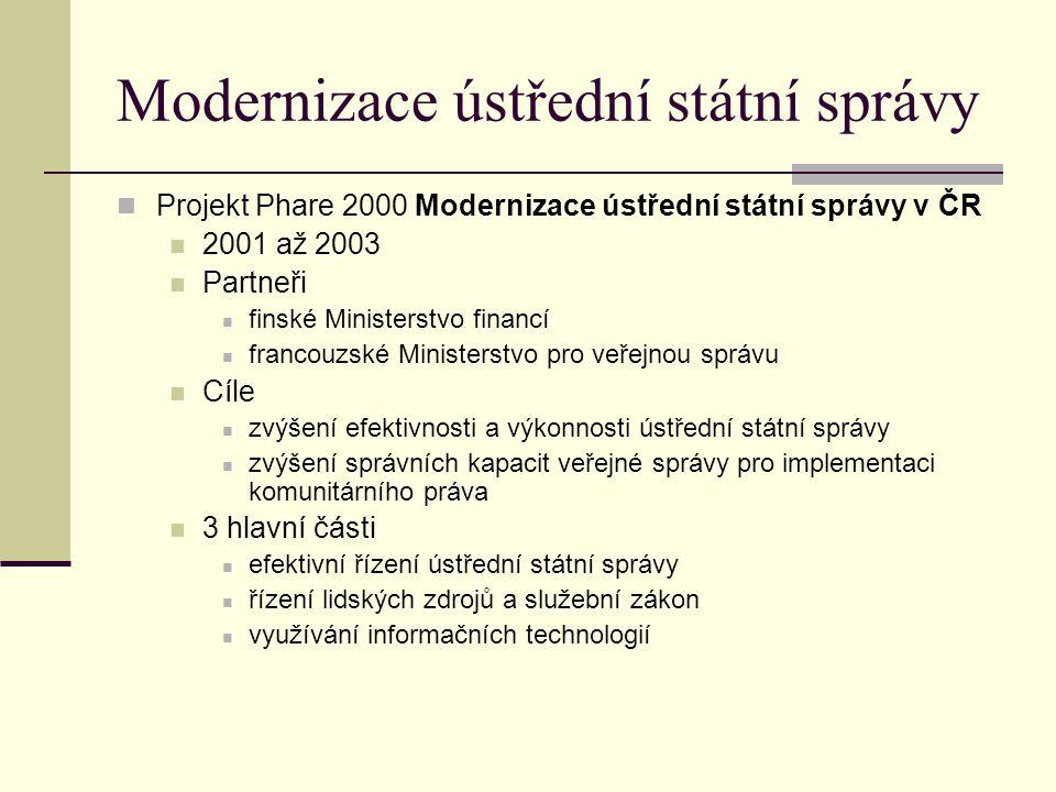 Modernizace ústřední státní správy Projekt Phare 2000 Modernizace ústřední státní správy v ČR 2001 až 2003 Partneři finské Ministerstvo financí franco