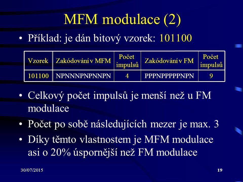 30/07/201519 MFM modulace (2) VzorekZakódování v MFM 101100 NPNNNPNPNNPN Příklad: je dán bitový vzorek: 101100 Počet impulsů 4 Zakódování v FM PPPNPPP