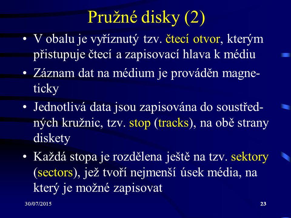30/07/201523 Pružné disky (2) V obalu je vyříznutý tzv. čtecí otvor, kterým přistupuje čtecí a zapisovací hlava k médiu Záznam dat na médium je provád