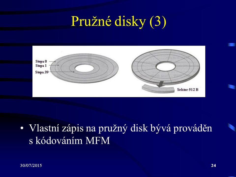 30/07/201524 Pružné disky (3) Vlastní zápis na pružný disk bývá prováděn s kódováním MFM