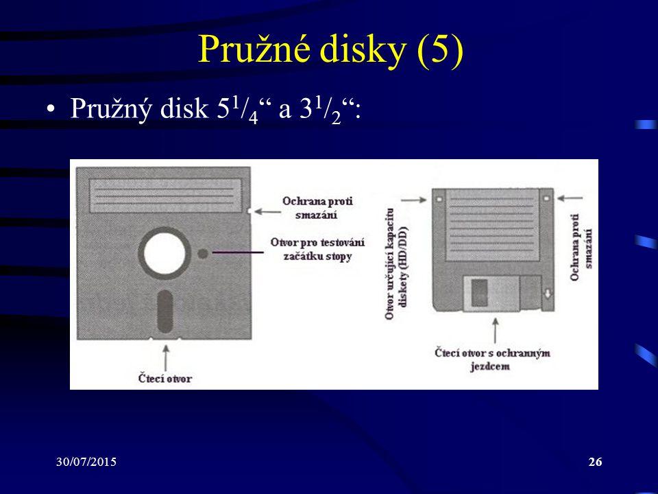 """30/07/201526 Pružné disky (5) Pružný disk 5 1 / 4 """" a 3 1 / 2 """":"""