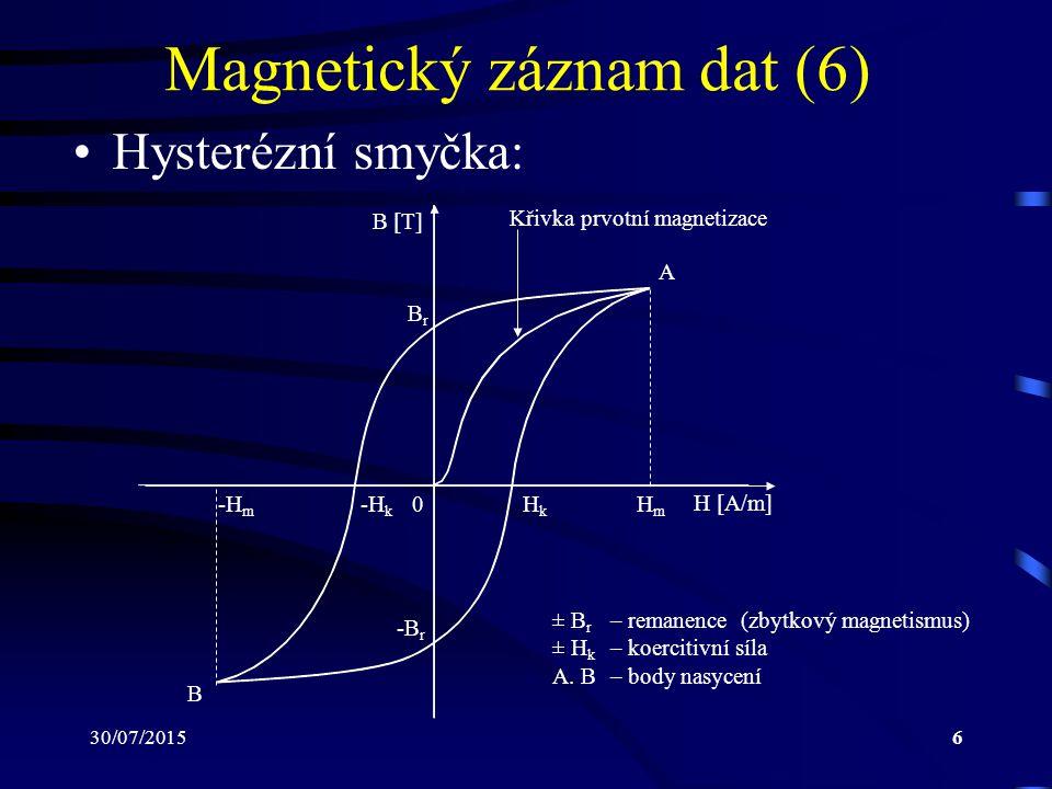 30/07/201557 Možnosti zvyšování kapacity pevných disků (2) –zvýšením hustoty záznamu: vyžaduje zmenšení rozměrů elementárního magnetu vede k nutnosti snížení intenzity magnetického pole vytvářeného zapisovací hlavou (v opačném případě by při záznamu docházelo k destrukci okolních informací) zmenšení rozměrů elementárního magnetu způsobí i menší hodnotu jeho výsledného magnetického toku vyžaduje vyšší citlivost čtecí hlavy původní (TFI) hlava svou citlivostí nedostačuje v současné době se používají tzv.