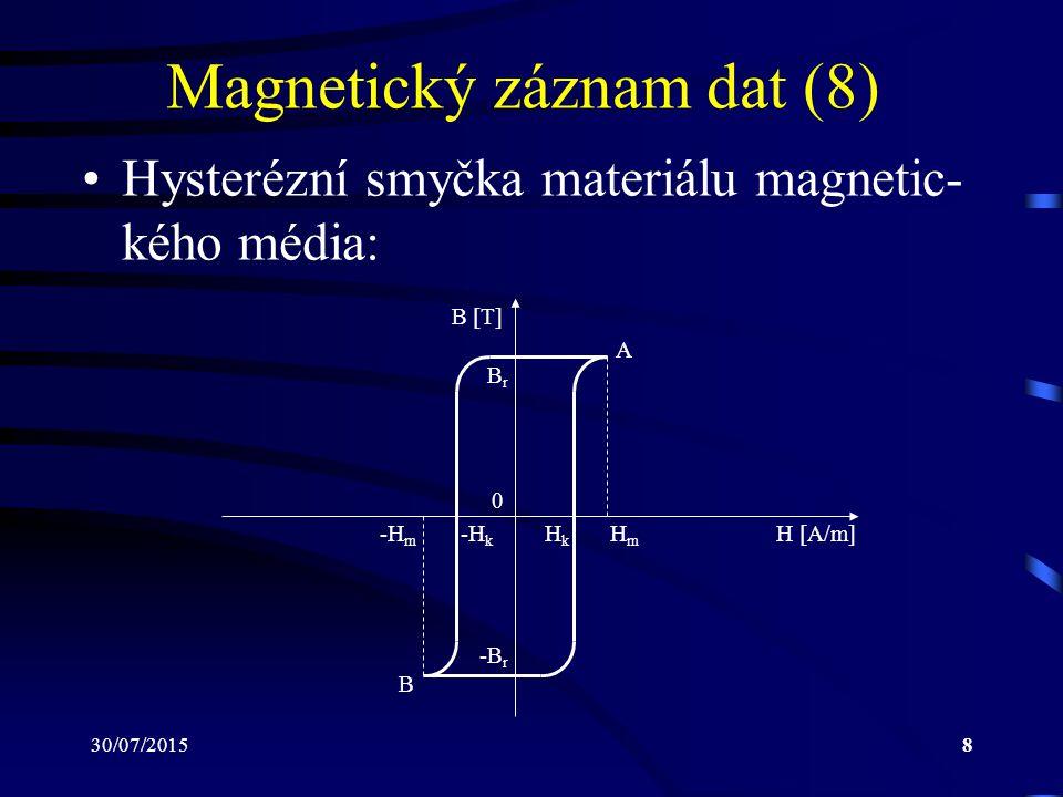 30/07/20159 Magnetický záznam dat (9) Záznam na magnetické médium (pružný disk, pevný disk, magnetofonová páska) je prová- děn záznamovou hlavou Záznamová může rovněž sloužit i jako hlava čtecí Záznamová hlava se skládá z: –elektrického obvodu – cívky –magnetického obvodu – feromagnetického jádra