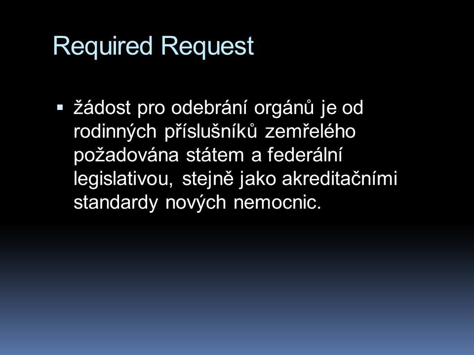Required Request  žádost pro odebrání orgánů je od rodinných příslušníků zemřelého požadována státem a federální legislativou, stejně jako akreditačními standardy nových nemocnic.