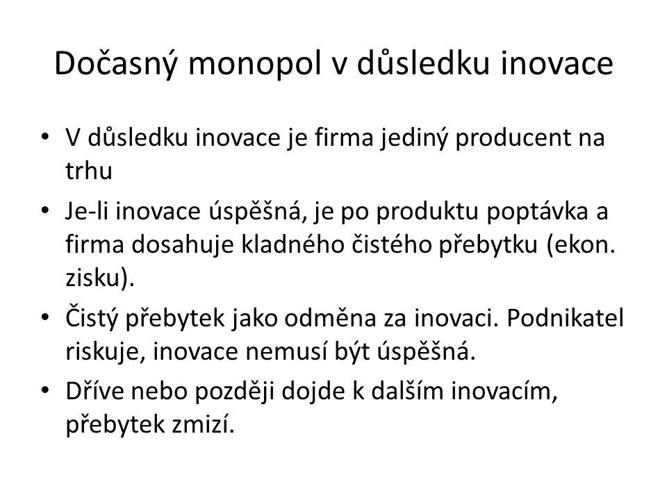 Dočasný monopol v důsledku inovace V důsledku inovace je firma jediný producent na trhu Je-li inovace úspěšná, je po produktu poptávka a firma dosahuj
