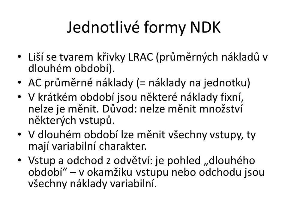 Jednotlivé formy NDK Liší se tvarem křivky LRAC (průměrných nákladů v dlouhém období). AC průměrné náklady (= náklady na jednotku) V krátkém období js