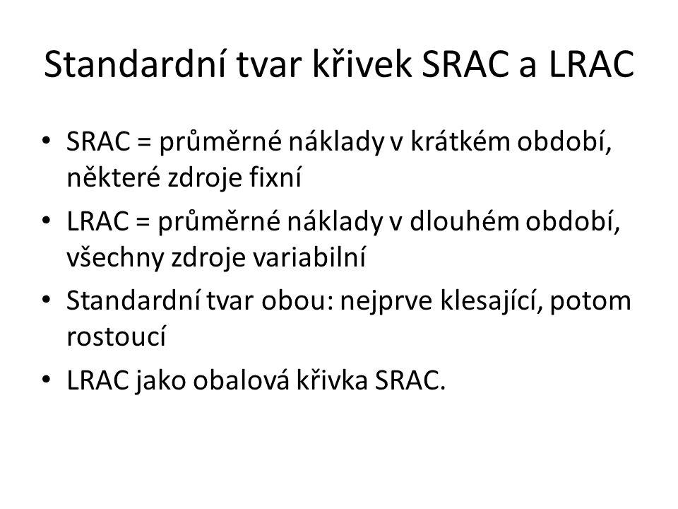 Standardní tvar křivek SRAC a LRAC SRAC = průměrné náklady v krátkém období, některé zdroje fixní LRAC = průměrné náklady v dlouhém období, všechny zd