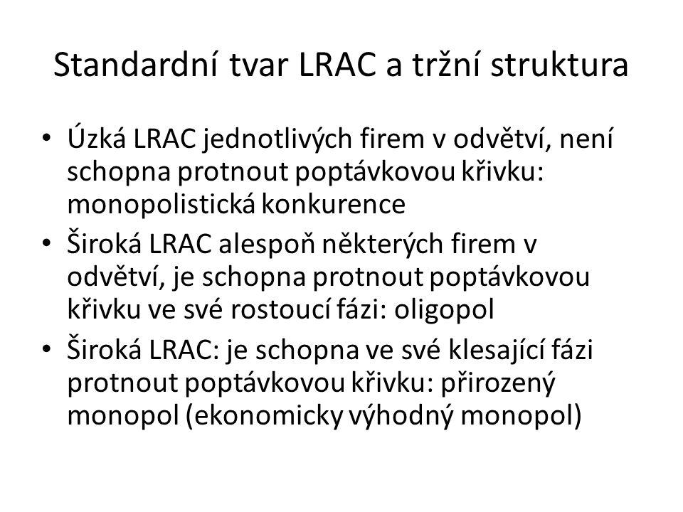 Standardní tvar LRAC a tržní struktura Úzká LRAC jednotlivých firem v odvětví, není schopna protnout poptávkovou křivku: monopolistická konkurence Šir