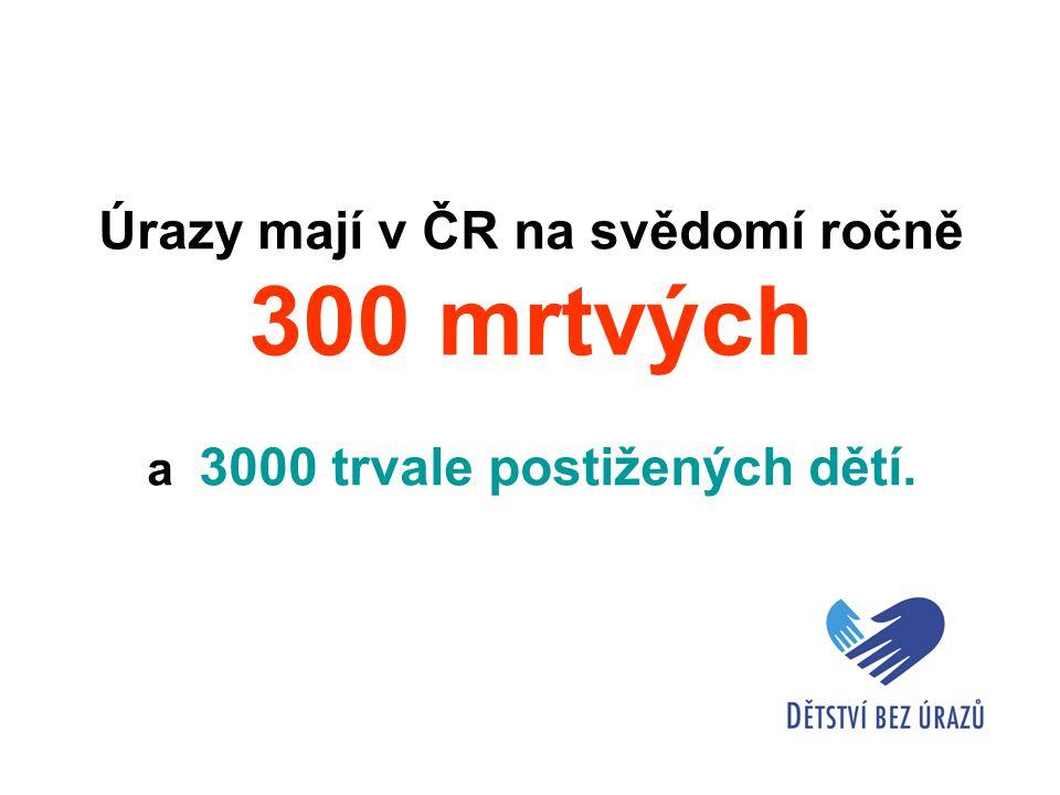 PREVENCE Obrázek 1/1 Bezpečí pro dítě, www.climex dětem.czwww.climex
