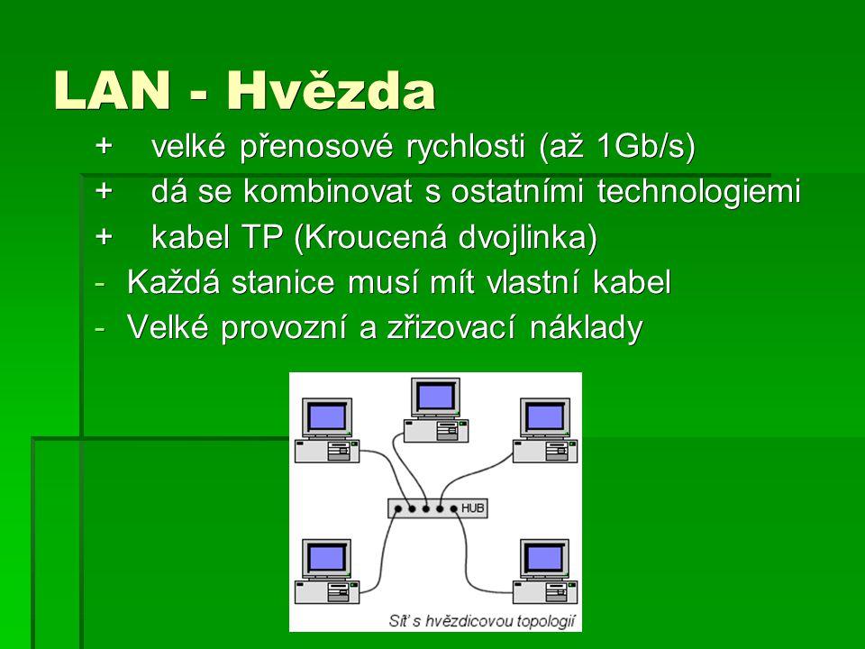 LAN - Hvězda + velké přenosové rychlosti (až 1Gb/s) + dá se kombinovat s ostatními technologiemi + kabel TP (Kroucená dvojlinka) -Každá stanice musí m