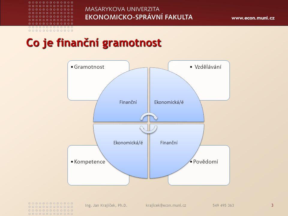 www.econ.muni.cz Ing. Jan Krajíček, Ph.D. krajicek@econ.muni.cz 549 495 3633 Co je finanční gramotnost PovědomíKompetence VzděláváníGramotnost Finančn
