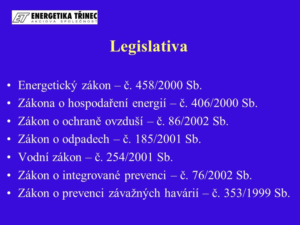 Legislativa Energetický zákon – č. 458/2000 Sb. Zákona o hospodaření energií – č. 406/2000 Sb. Zákon o ochraně ovzduší – č. 86/2002 Sb. Zákon o odpade