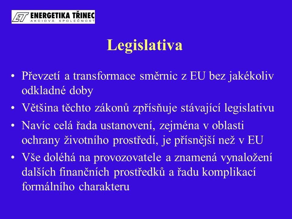Legislativa Převzetí a transformace směrnic z EU bez jakékoliv odkladné doby Většina těchto zákonů zpřísňuje stávající legislativu Navíc celá řada ust
