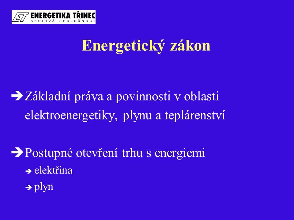 Energetický zákon  Základní práva a povinnosti v oblasti elektroenergetiky, plynu a teplárenství  Postupné otevření trhu s energiemi  elektřina  p
