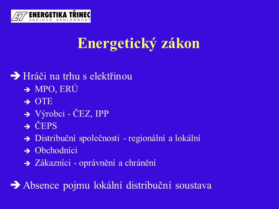 Energetický zákon  Hráči na trhu s elektřinou  MPO, ERÚ  OTE  Výrobci - ČEZ, IPP  ČEPS  Distribuční společnosti - regionální a lokální  Obchodn