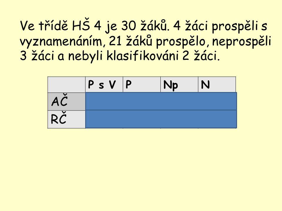 P s VPNpN AČ 42132 RČ 13%70%10%7% Ve třídě HŠ 4 je 30 žáků.