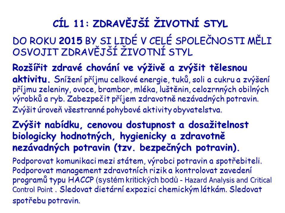 CÍL 11: ZDRAVĚJŠÍ ŽIVOTNÍ STYL CÍL 11: ZDRAVĚJŠÍ ŽIVOTNÍ STYL DO ROKU 2015 BY SI LIDÉ V CELÉ SPOLEČNOSTI MĚLI OSVOJIT ZDRAVĚJŠÍ ŽIVOTNÍ STYL Rozšířit zdravé chování ve výživě a zvýšit tělesnou aktivitu.