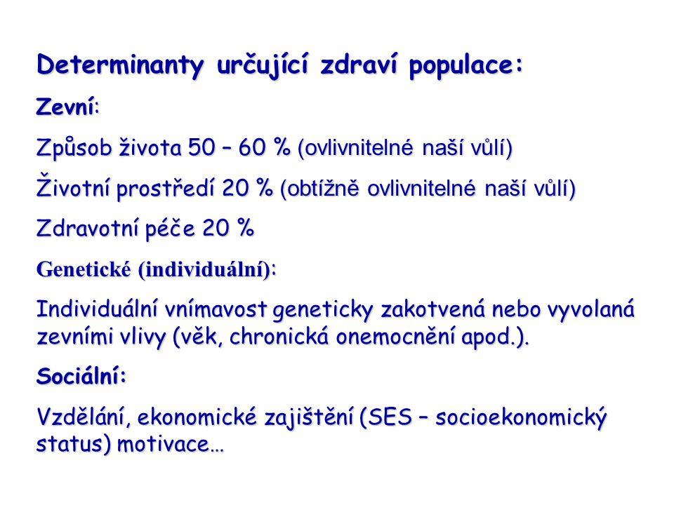 Hladina Hg v krvi žen - 2005