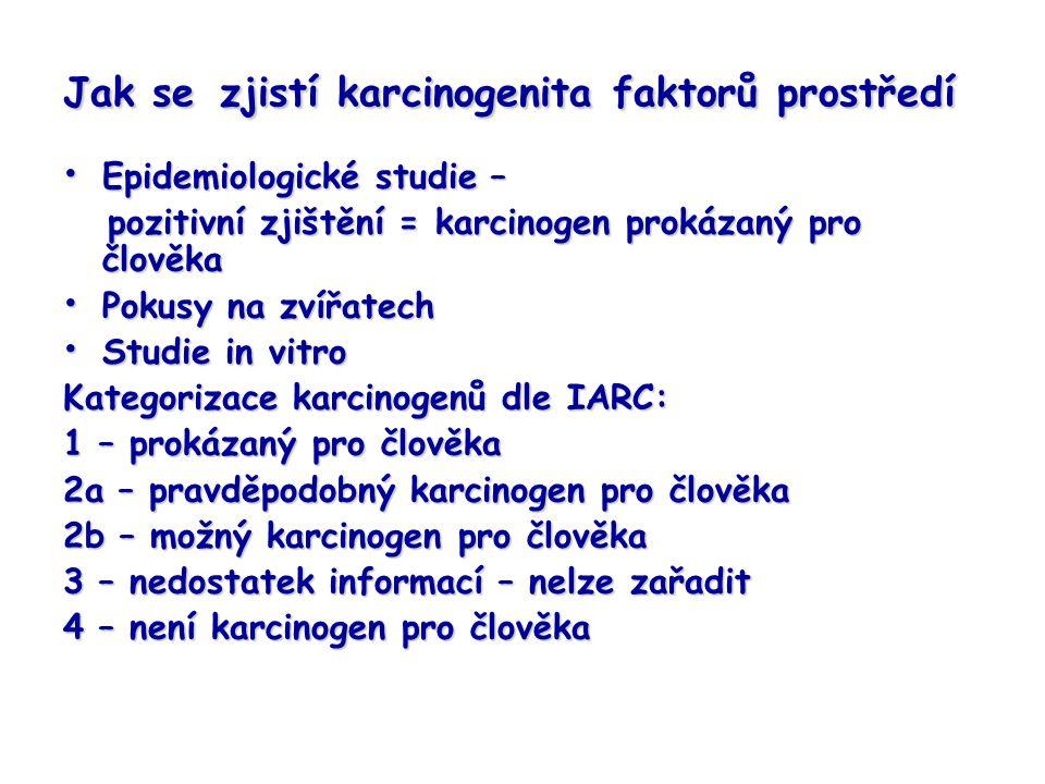 Jak se zjistí karcinogenita faktorů prostředí Epidemiologické studie – Epidemiologické studie – pozitivní zjištění = karcinogen prokázaný pro člověka pozitivní zjištění = karcinogen prokázaný pro člověka Pokusy na zvířatech Pokusy na zvířatech Studie in vitro Studie in vitro Kategorizace karcinogenů dle IARC: 1 – prokázaný pro člověka 2a – pravděpodobný karcinogen pro člověka 2b – možný karcinogen pro člověka 3 – nedostatek informací – nelze zařadit 4 – není karcinogen pro člověka