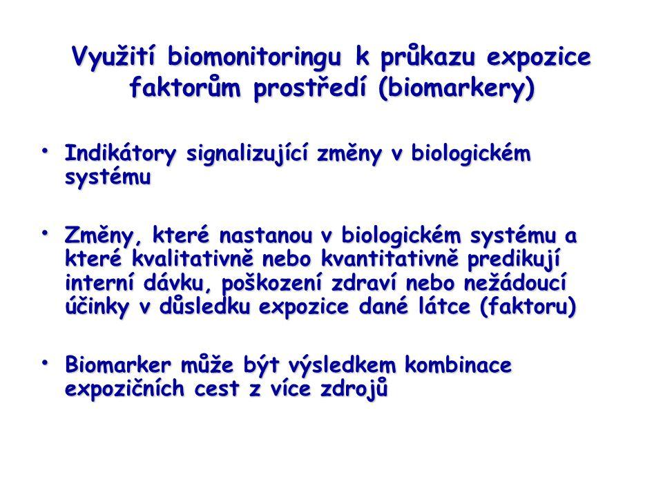 Využití biomonitoringu k průkazu expozice faktorům prostředí (biomarkery) Indikátory signalizující změny v biologickém systému Indikátory signalizující změny v biologickém systému Změny, které nastanou v biologickém systému a které kvalitativně nebo kvantitativně predikují interní dávku, poškození zdraví nebo nežádoucí účinky v důsledku expozice dané látce (faktoru) Změny, které nastanou v biologickém systému a které kvalitativně nebo kvantitativně predikují interní dávku, poškození zdraví nebo nežádoucí účinky v důsledku expozice dané látce (faktoru) Biomarker může být výsledkem kombinace expozičních cest z více zdrojů Biomarker může být výsledkem kombinace expozičních cest z více zdrojů