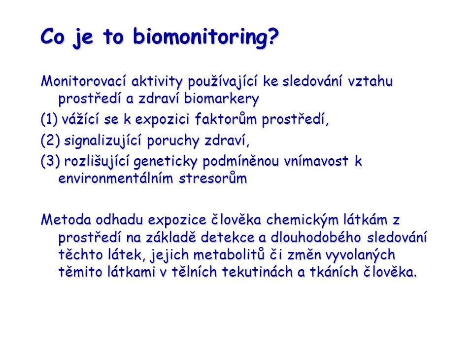 Co je to biomonitoring.