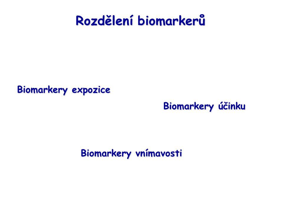 Rozdělení biomarkerů Biomarkery expozice Biomarkery účinku Biomarkery vnímavosti