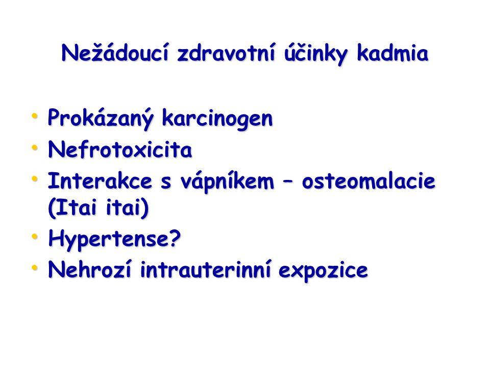 Nežádoucí zdravotní účinky kadmia Prokázaný karcinogen Prokázaný karcinogen Nefrotoxicita Nefrotoxicita Interakce s vápníkem – osteomalacie (Itai itai) Interakce s vápníkem – osteomalacie (Itai itai) Hypertense.