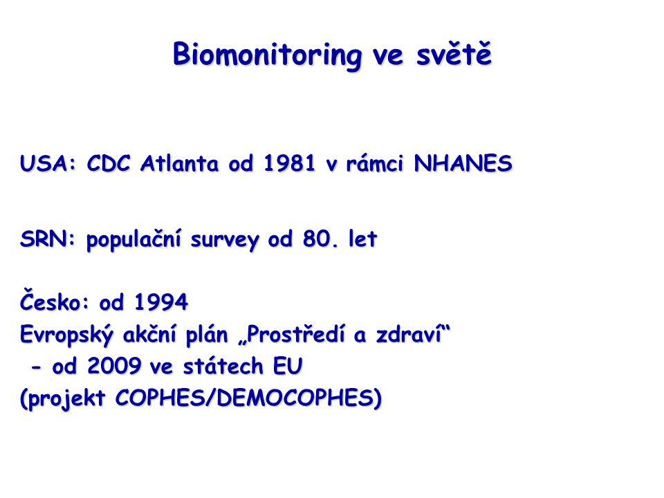 Biomonitoring ve světě USA: CDC Atlanta od 1981 v rámci NHANES SRN: populační survey od 80.