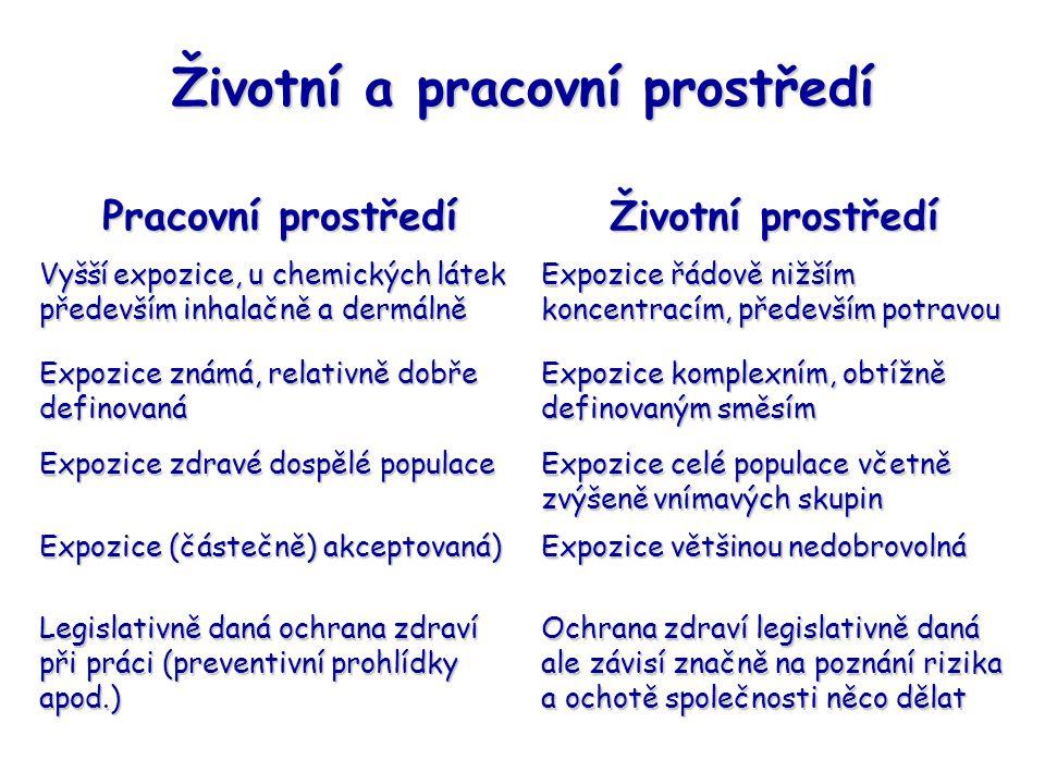 Projekty EU zahrnující biomonitoring (příklady) Řada současných projektů podporovaných 6.
