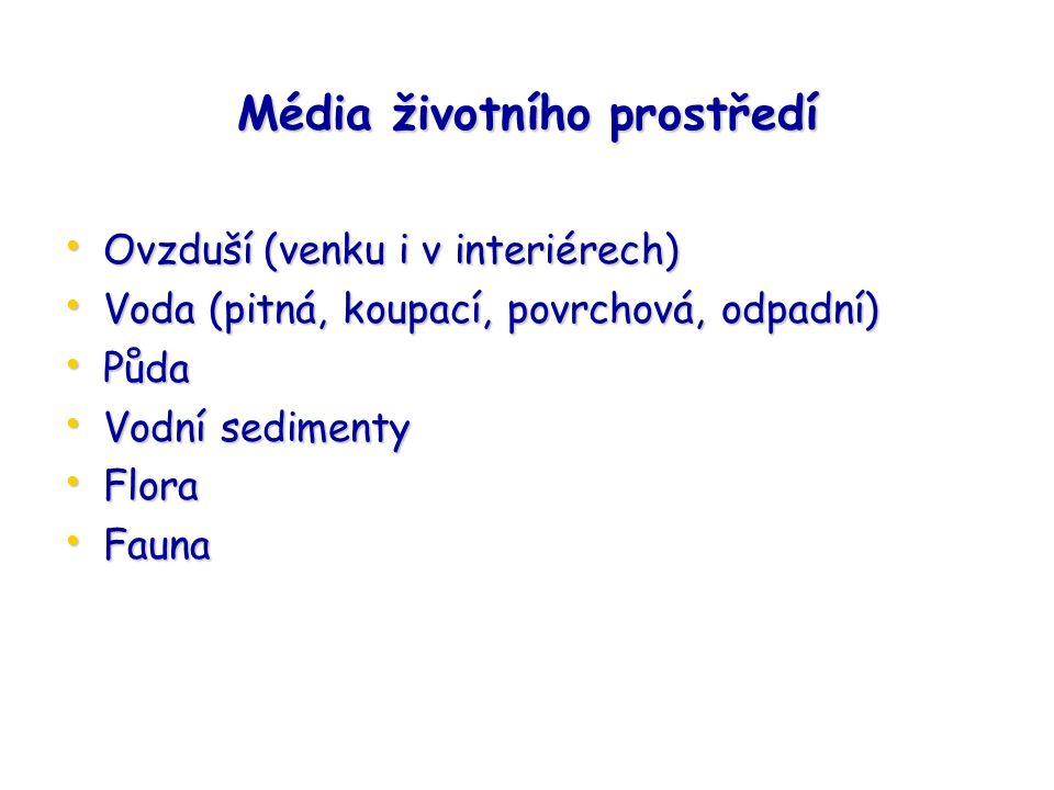 PHIME Integrovaný projekt 6.