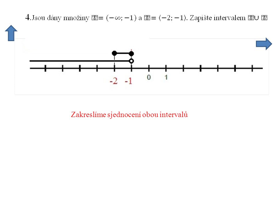 Zakreslíme sjednocení obou intervalů