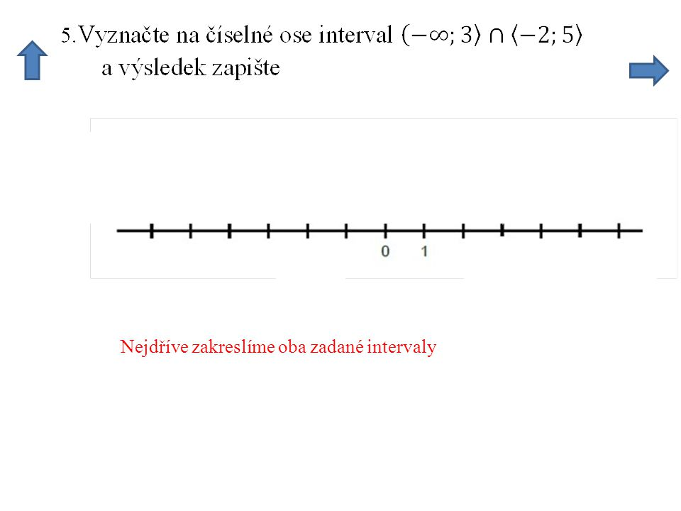 Nejdříve zakreslíme oba zadané intervaly