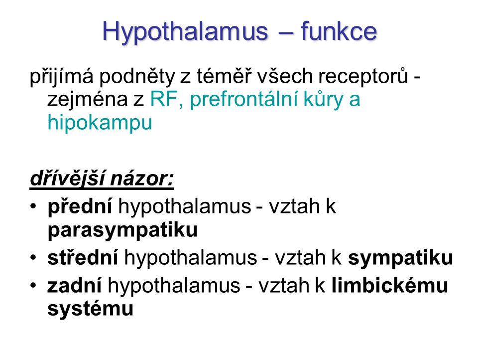 Hypothalamus Hypothalamus – fyziologie Hormony (krví), nervy, mozkomíšní mok  HYPOTHALAMUS  Endokrinní + autonomní soustava   HOMEOSTÁZA emoce (= LIMBICKÝ SYSTÉM)