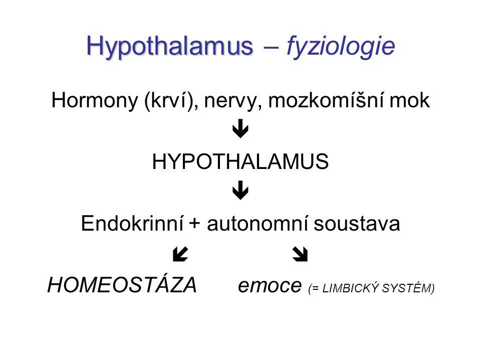 Hypothalamus Hypothalamus – fyziologie Hormony (krví), nervy, mozkomíšní mok  HYPOTHALAMUS  Endokrinní + autonomní soustava   HOMEOSTÁZA emoce (=