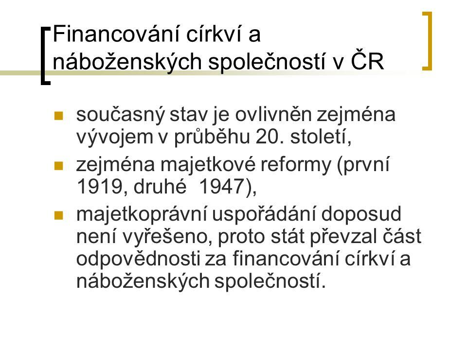 Financování církví a náboženských společností v ČR současný stav je ovlivněn zejména vývojem v průběhu 20.