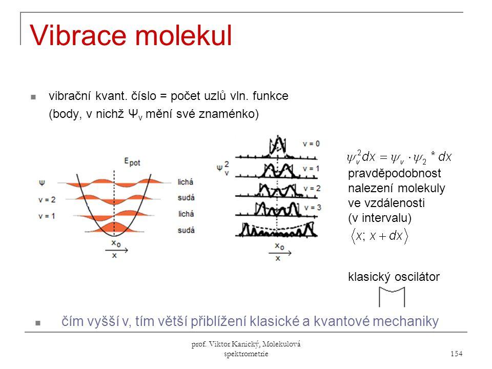 prof.Viktor Kanický, Molekulová spektrometrie 154 Vibrace molekul vibrační kvant.