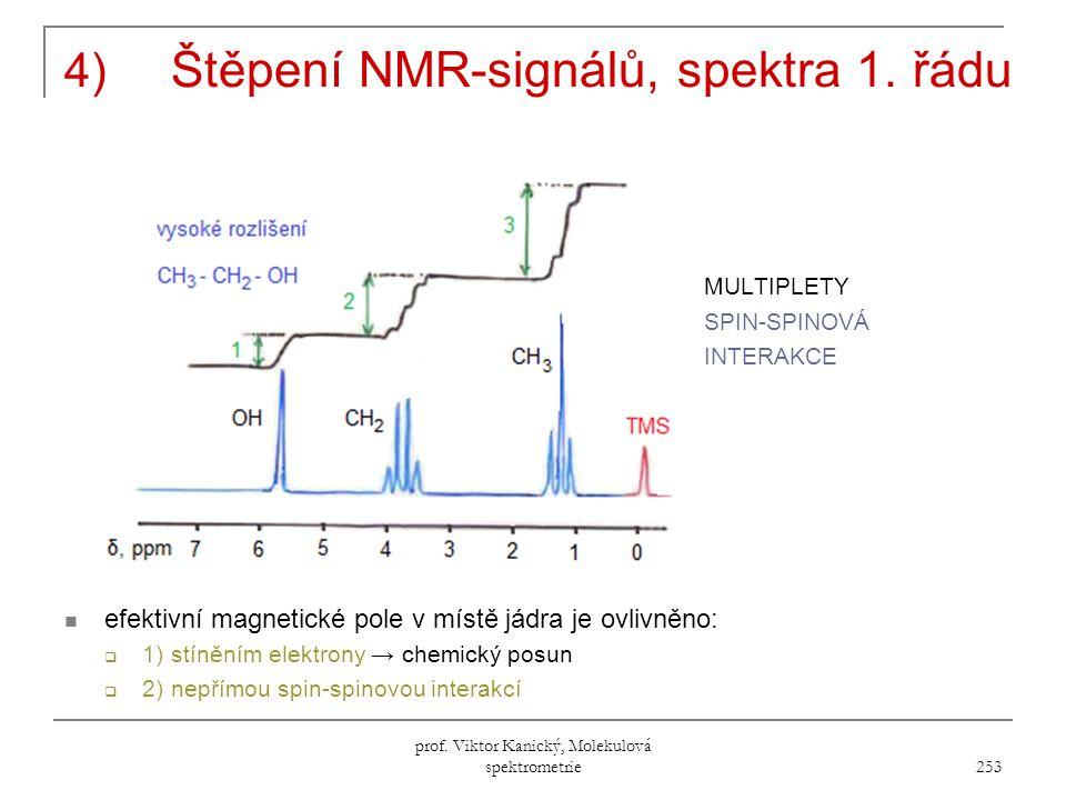 prof.Viktor Kanický, Molekulová spektrometrie 253 4) Štěpení NMR-signálů, spektra 1.