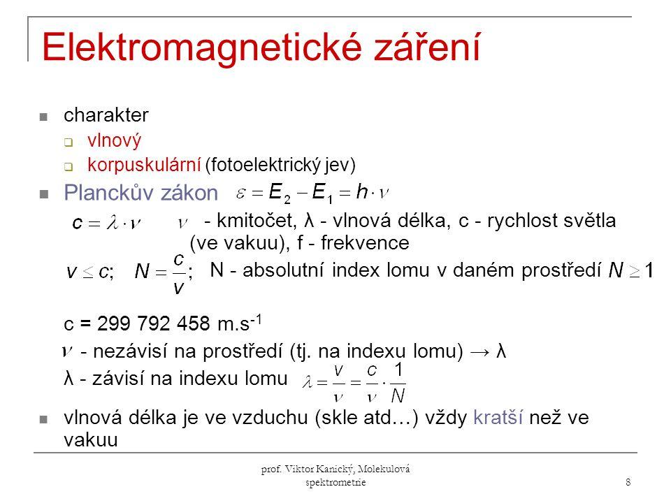 prof.Viktor Kanický, Molekulová spektrometrie 259 4) Štěpení NMR-signálů, spektra 1.
