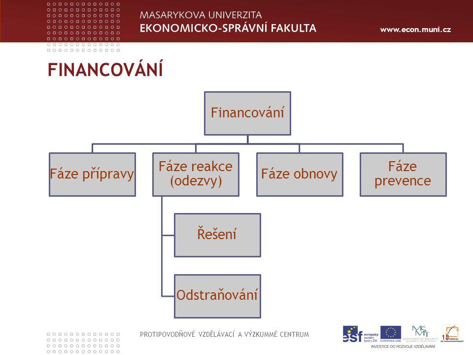 www.econ.muni.cz FINANCOVÁNÍ Financování Fáze přípravy Fáze reakce (odezvy) Řešení Odstraňování Fáze obnovy Fáze prevence PROTIPOVODŇOVÉ VZDĚLÁVACÍ A