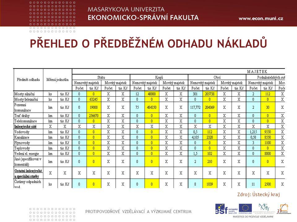 www.econ.muni.cz PŘEHLED O PŘEDBĚŽNÉM ODHADU NÁKLADŮ Zdroj: Ústecký kraj 21 PROTIPOVODŇOVÉ VZDĚLÁVACÍ A VÝZKUMMÉ CENTRUM
