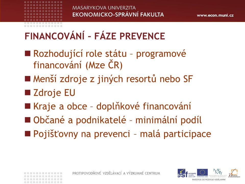 www.econ.muni.cz FINANCOVÁNÍ – FÁZE PREVENCE Rozhodující role státu – programové financování (Mze ČR) Menší zdroje z jiných resortů nebo SF Zdroje EU