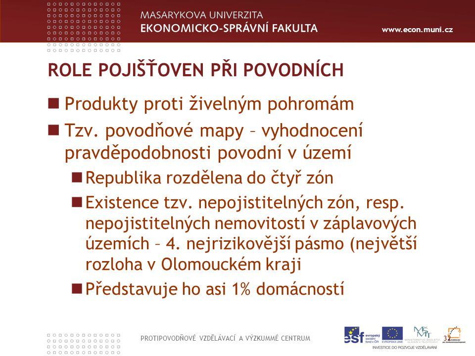 www.econ.muni.cz ROLE POJIŠŤOVEN PŘI POVODNÍCH Produkty proti živelným pohromám Tzv. povodňové mapy – vyhodnocení pravděpodobnosti povodní v území Rep