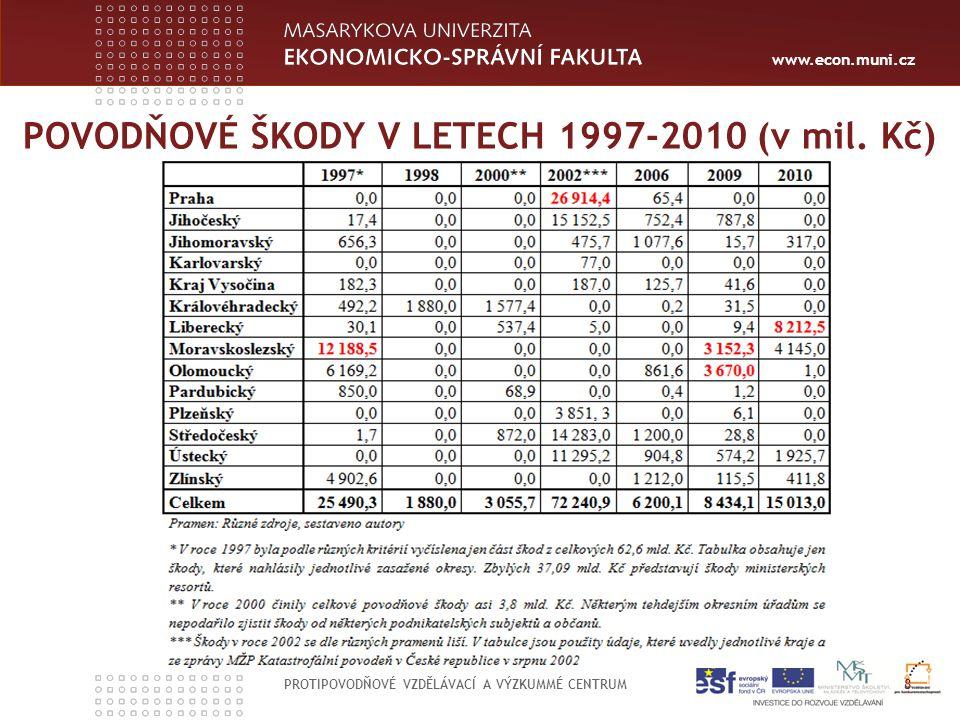 www.econ.muni.cz POVODŇOVÉ ŠKODY V LETECH 1997-2010 (v mil. Kč) PROTIPOVODŇOVÉ VZDĚLÁVACÍ A VÝZKUMMÉ CENTRUM 8