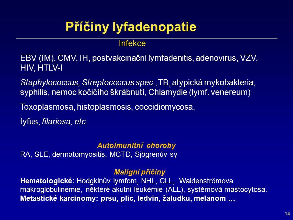 14 Příčiny lyfadenopatie Infekce EBV (IM), CMV, IH, postvakcinační lymfadenitis, adenovirus, VZV, HIV, HTLV-I Staphylococcus, Streptococcus spec.,TB,