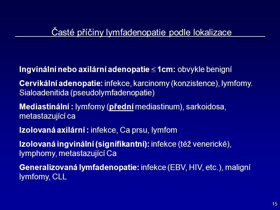 15 Časté příčiny lymfadenopatie podle lokalizace Ingvinální nebo axilární adenopatie  1cm: obvykle benigní Cervikální adenopatie: infekce, karcinomy