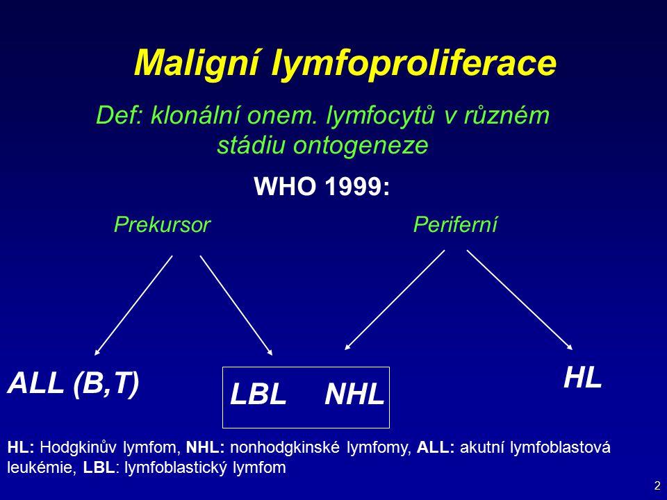 2 Maligní lymfoproliferace Def: klonální onem. lymfocytů v různém stádiu ontogeneze WHO 1999: Prekursor Periferní HL NHL ALL (B,T) LBL HL: Hodgkinův l