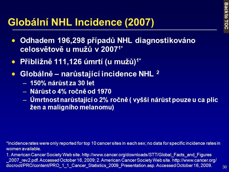 30 Globální NHL Incidence (2007)  Odhadem 196,298 případů NHL diagnostikováno celosvětově u mužů v 2007 1*  Přibližně 111,126 úmrtí (u mužů) 1*  Gl