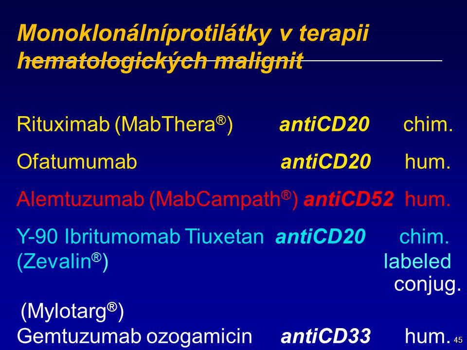 45 Rituximab (MabThera ® ) antiCD20 chim. Ofatumumab antiCD20 hum. Alemtuzumab (MabCampath ® ) antiCD52 hum. Y-90 Ibritumomab Tiuxetan antiCD20 chim.