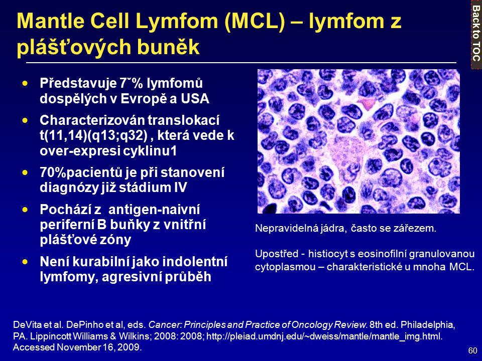 60 Mantle Cell Lymfom (MCL) – lymfom z plášťových buněk  Představuje 7ˇ% lymfomů dospělých v Evropě a USA  Characterizován translokací t(11,14)(q13;
